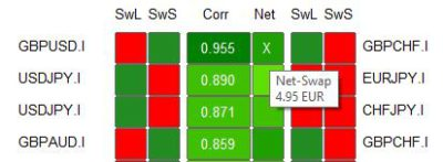 Correlation Matrix Pro Swap-Levels